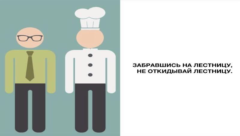 Как построить карьеру в ресторанах